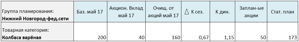 tabl2-2.png