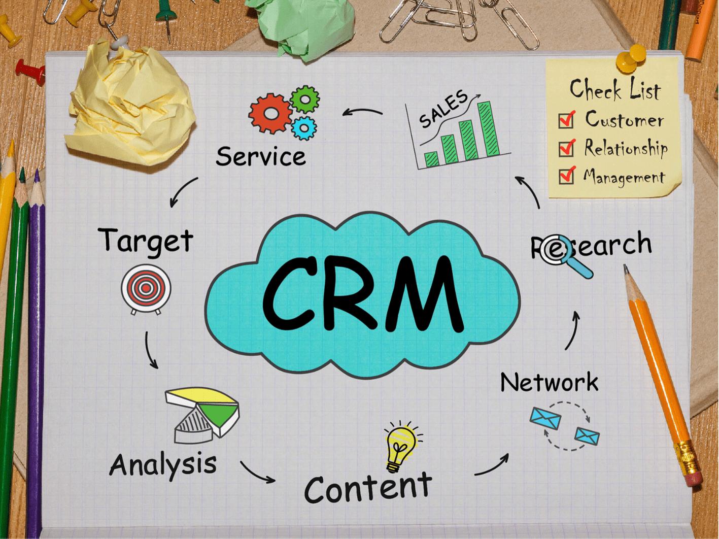 Полный цикл взаимодействия с клиентами в CRM-системе